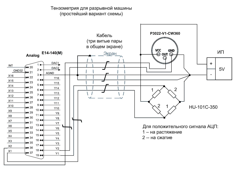Простая тензометрическая схема для разрывной машины с применением E14-140-M совместно с тензодатчиками высокой чувствительности