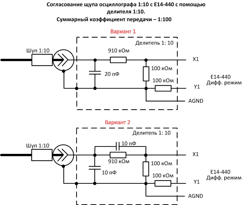 Согласование щупа осциллографа с E14-x40 в одноканальном режиме