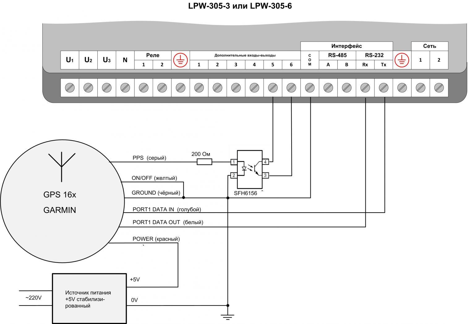 Подключение GPS к LPW-305