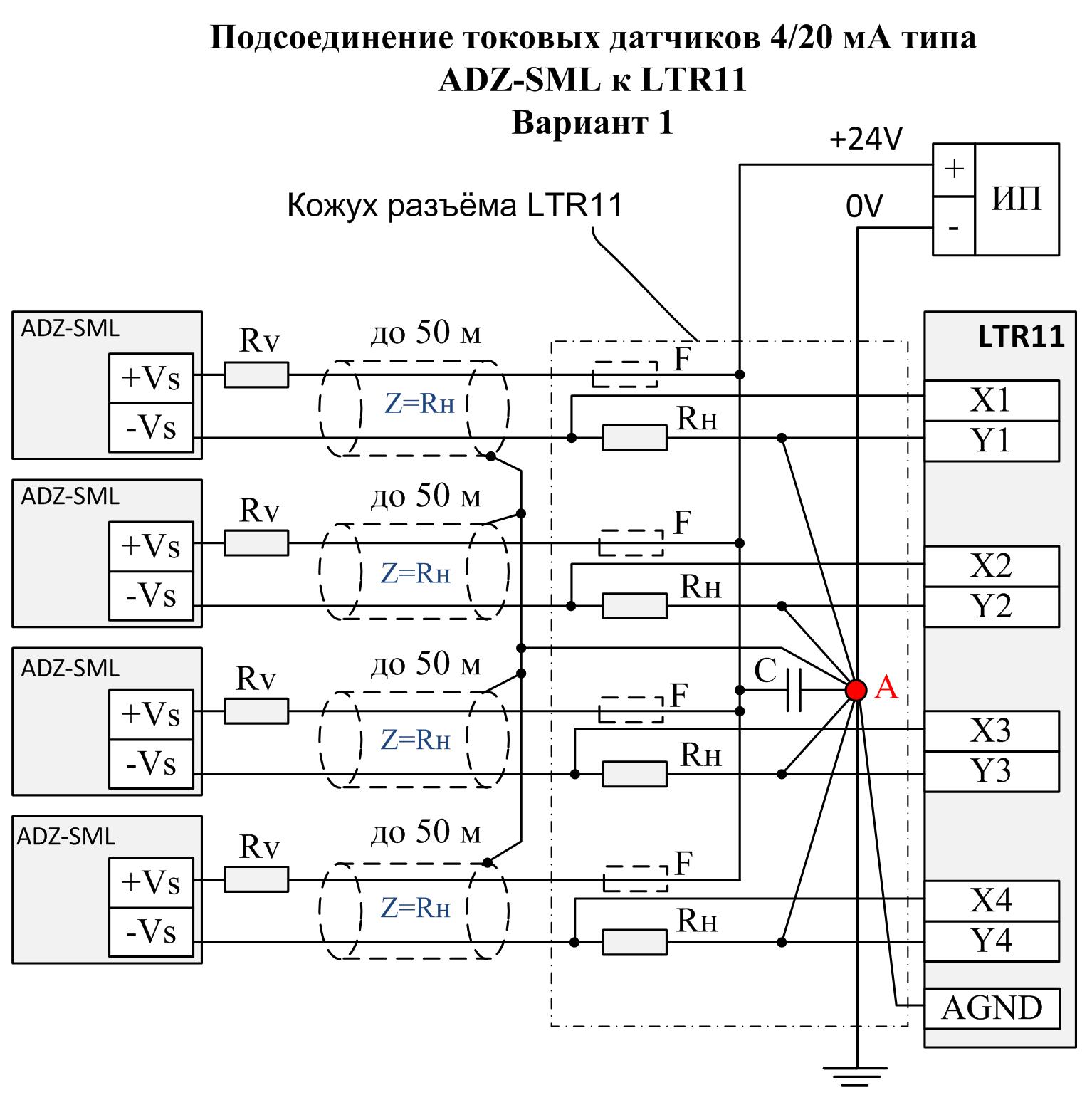 Подсоединение токовых датчиков ADZ-SML к LTR11
