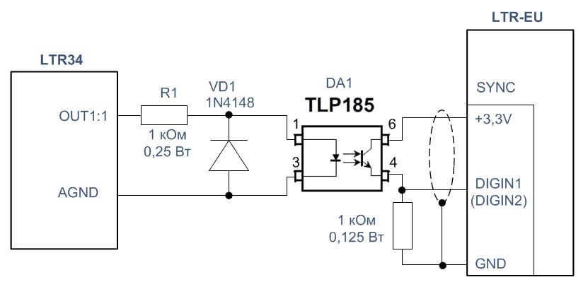 Формирование  синхросигнала от LTR34 на вход SYNC LTR-EU