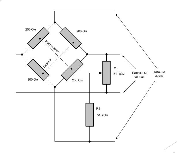 Способ подстройки разбаланса тензомоста с помошью потенциометра