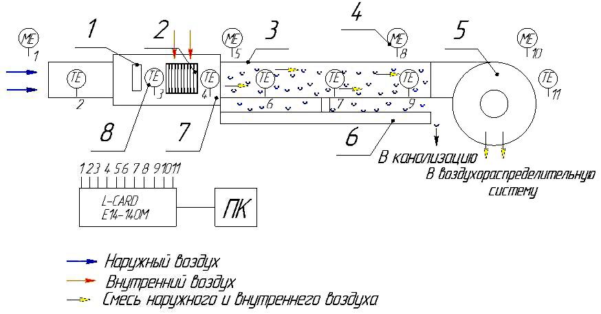 Паяный теплообменник Машимпэкс (GEA) GKS 550 Шадринск