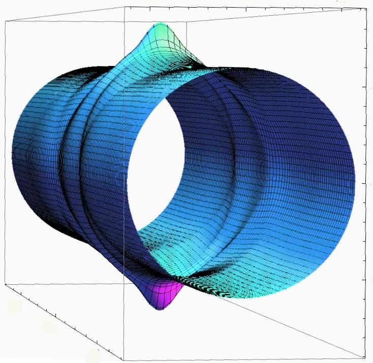 Разработка эластомеханического роторно винтового движителя Рассмотренный в теоретической части диссертации результат модельного взаимодействия резинокордной оболочки с роликами механизма формирования волн показан на