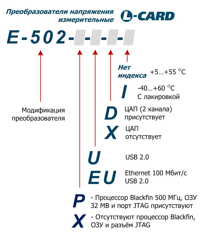 Система обозначений преобразователей напряжения измерительных L-Card E-502