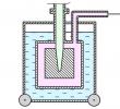 Установка измерительная LTR при решении физических и инженерных задач