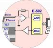 Средства измерения L-CARD внутри научно-практическогоэксперимента