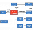 Реализация систем измерения и управления с преобразователями L-CARD