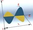 Модуль E20-10 в измерениях волновых, спектральных и временны́х характеристик