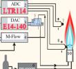 Исследование турбулентных пятен в пламени диффузионного факела