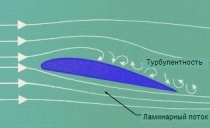 Применение Установки измерительной LTR в аэродинамике