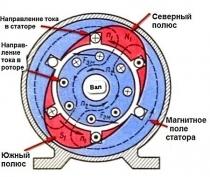 Система мониторинга механической нагрузки на валу асинхронного двигателя