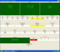 Система измерений для испытаний преобразователей трехфазных электродвигателей