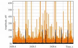 Модули E20-10 в 21-канальной системе регистрация акустических сигналов
