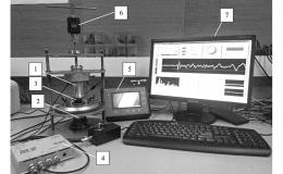Ультразвуковые измерения в образцах угля с использованием поперечных упругих волн