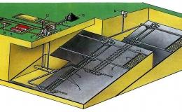 Пологие угольные пласты - испытания материалов на деформационные свойства