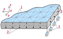 Экспериментальное исследование деформаций железобетонных плит c односторонними опорными связями