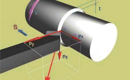 Измерение силы резания при механической обработке с применением LTR