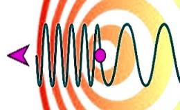 Ультразвуковая доплеровская эластометрия биологических тканей