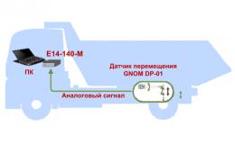 Мобильная многоканальная система регистрации и анализа динамических процессов