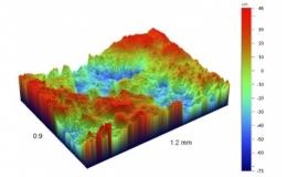 Исследование особенностей формирования электроискровых покрытий