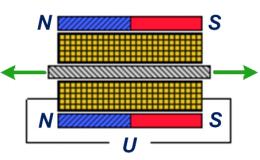 Модуль E20-10 в электромагнитно-акустическом контроле при производстве металлической проволоки