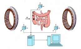 Система магнитной локации и управления капсулой эндоскопа