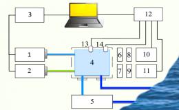 Автоматизированный экспедиционный проточный флуориметр