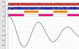 Установка для оценки трибологических свойств смазочных материалов на основе торсионного маятника