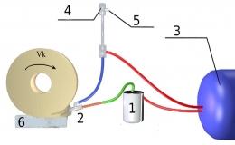 Повышение эффективности техники минимальной смазки в процессе шлифования