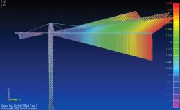 Измерительная система для исследования грузоподъемных машин на базе крейта LTR-EU-2
