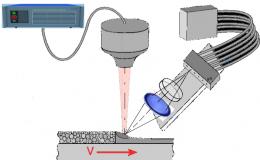 Исследование послойного лазерного плавления порошка никелевых сплавов