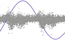 Исследование магнитоакустической эмиссии в ферромагнитных объектах