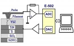 Исследование мемристоров на основе диоксида циркония