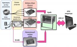 Диагностический комплекс анализа технологических процессов обработки на металлорежущих станках