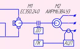 Оценка частоты вращения ротора вспомогательных асинхронных двигателей методом сигнатурного анализа тока статора