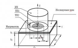 Измерительная система неразрушающего теплового контроля двухслойных полимерно-металлических изделий