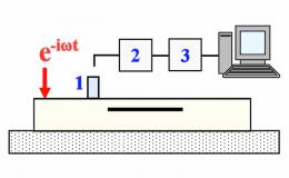 Метод низкочастотной диагностики внутренних неоднородностей материалов