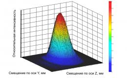 Технологический комплекс для согласования оптических волноводов с анизотропией
