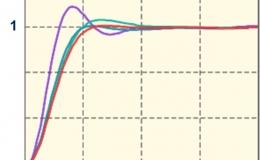 ПИД-регулятор для термостатирования эталона частоты