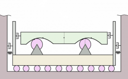 Система диагностики и мониторинга свайного фундамента средствами АСУТП