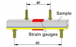 Исследование деформационных свойств термопокрытий