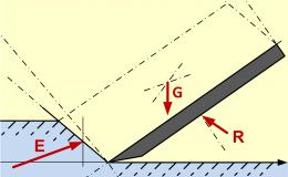 Исследование параметров процесса резания снега плужным малогабаритным снегоочистителем