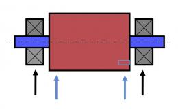 Система измерений относительных колебаний вала механизма