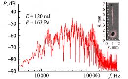Модуль E20-10 в оптико-акустических экспериментальных исследованиях