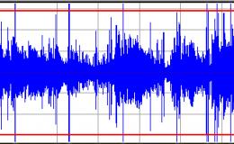 Программно-аппаратный комплекс оценки защищенности речевой акустической информации