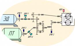 Исследование свойств шагового электропривода как системы управления трансмиссией