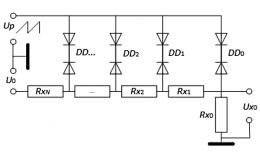 Исследование схемы измерения температуры на основе термисторов и диодов