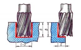 Исследование влияния смазочно-охлаждающих технологических средств при фрезеровании