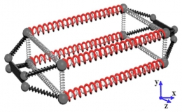 Неоднородность вязкоупругих свойств миокарда. Модель и эксперимент